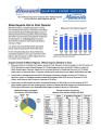 2013 1st quarter, Minnesota quarterly export statistics